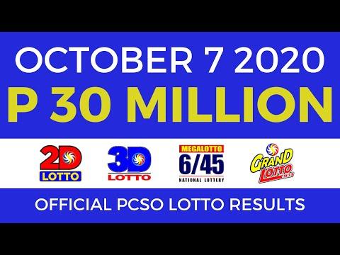 Nagaland Lottery Result